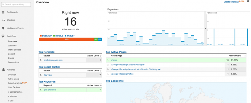 Google Analytics demo account - real-time reporting