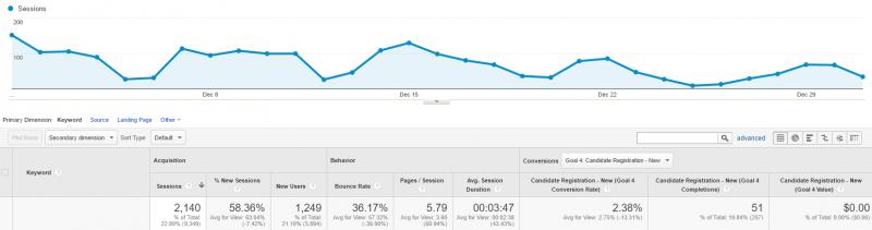 analytics-data-2