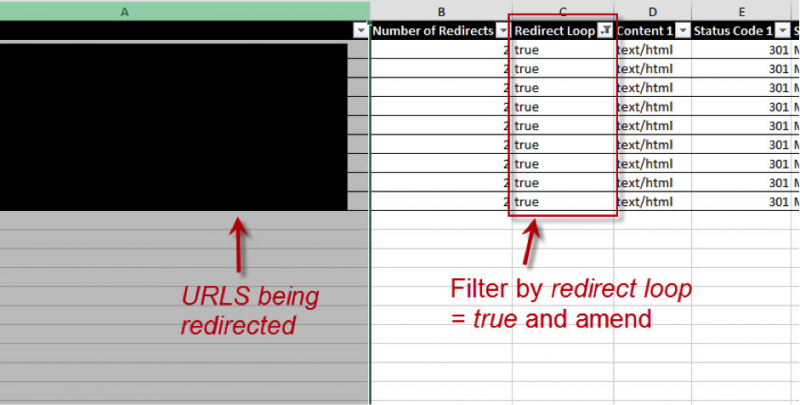 redirect loops