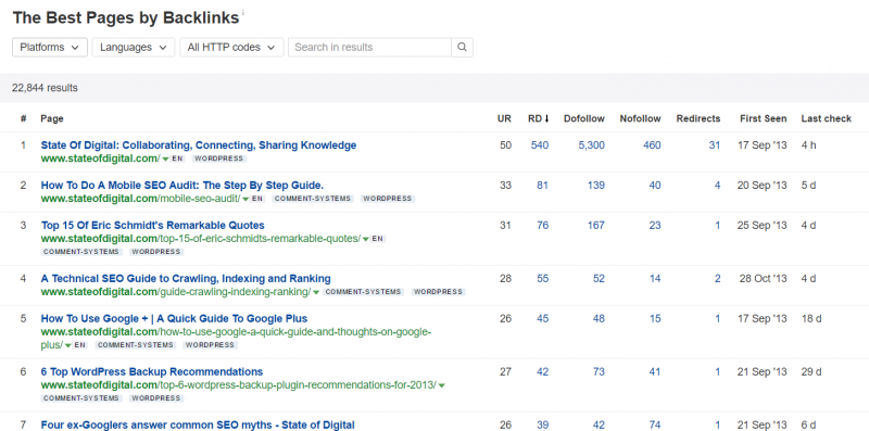 ahrefs-best-pages-by-links