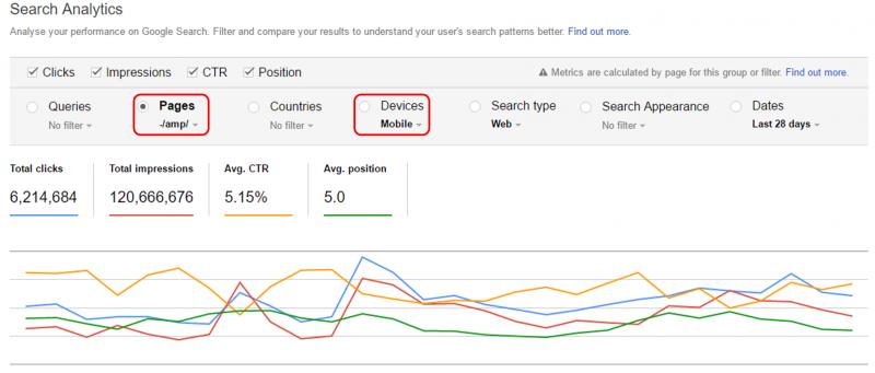 Google Search Console - non-AMP articles