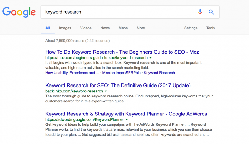 Keyword Research SERP