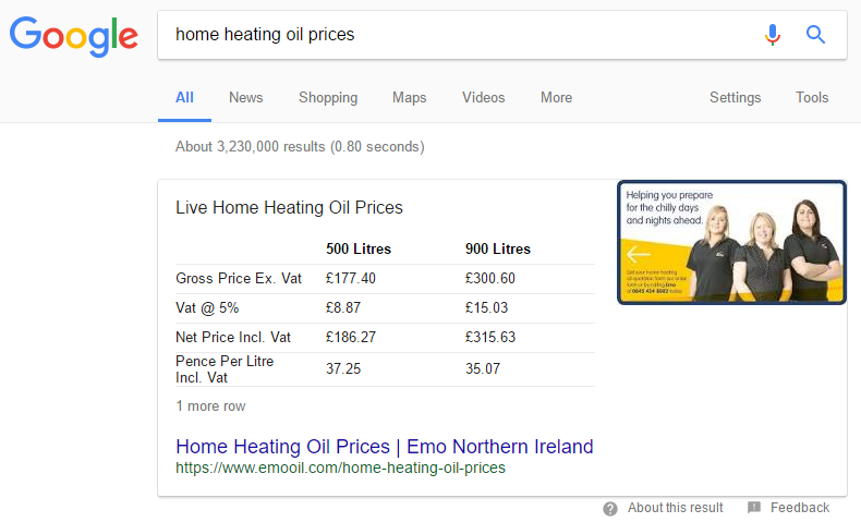 Home heating oil prices Knowledge Graph