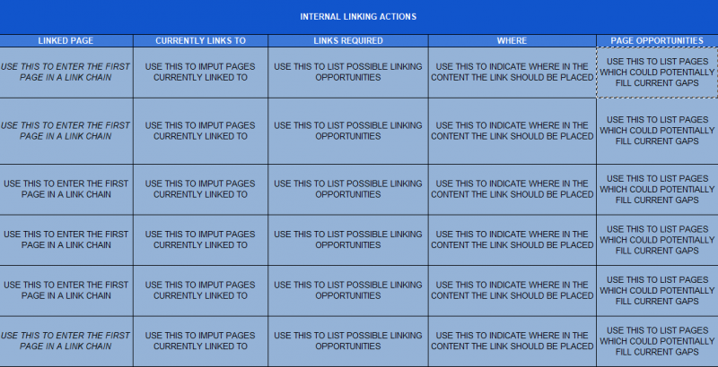 action table example