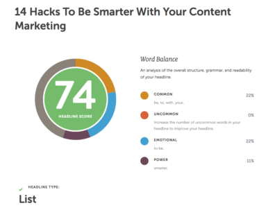 14 hacks to be smarter with your content marketing — Headline Analyzer