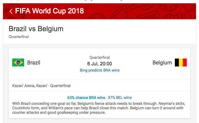 Bing Predicts World Cup 2018