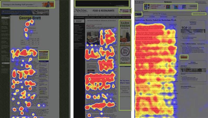 Banner Ad vs Content