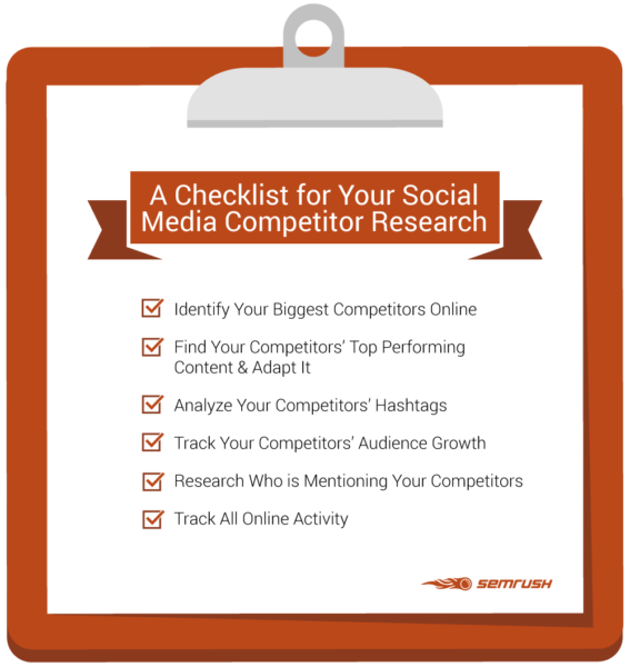 Social Media Competitor Research Checklist