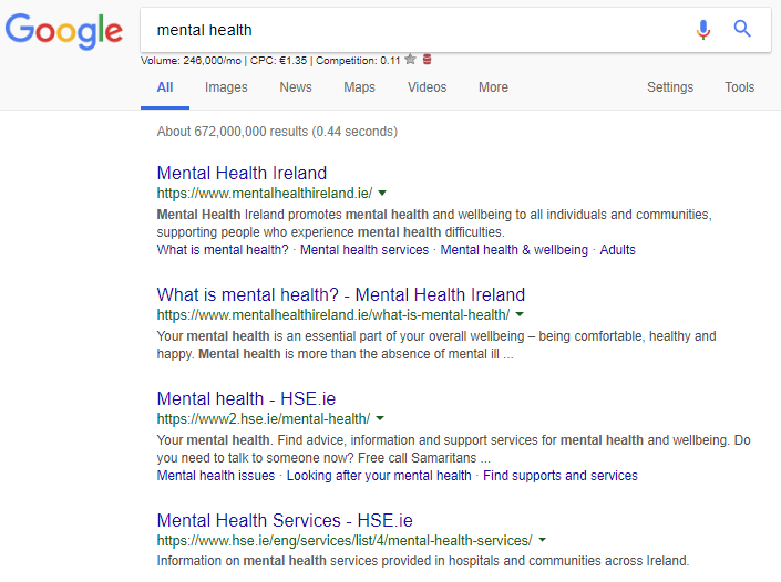 Mental Health Google Image Search