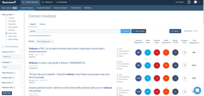 BuzzSumo data for 'wakacje'