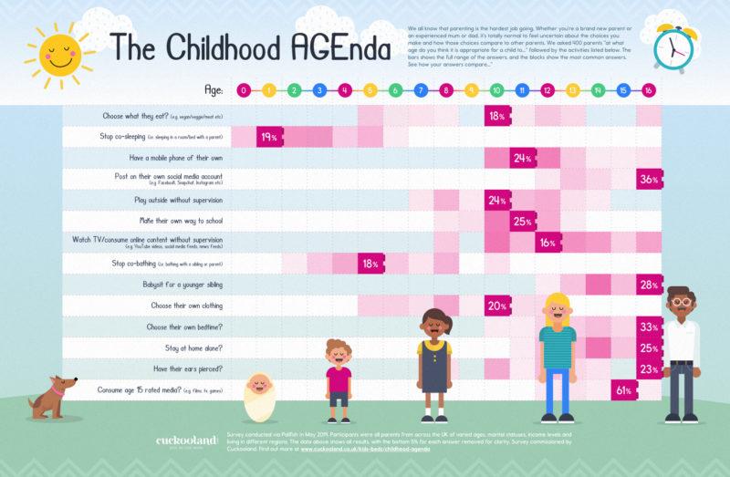 childhood agenda cuckooland (1)