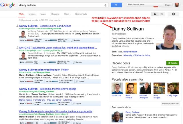 danny sullivan   Google Search