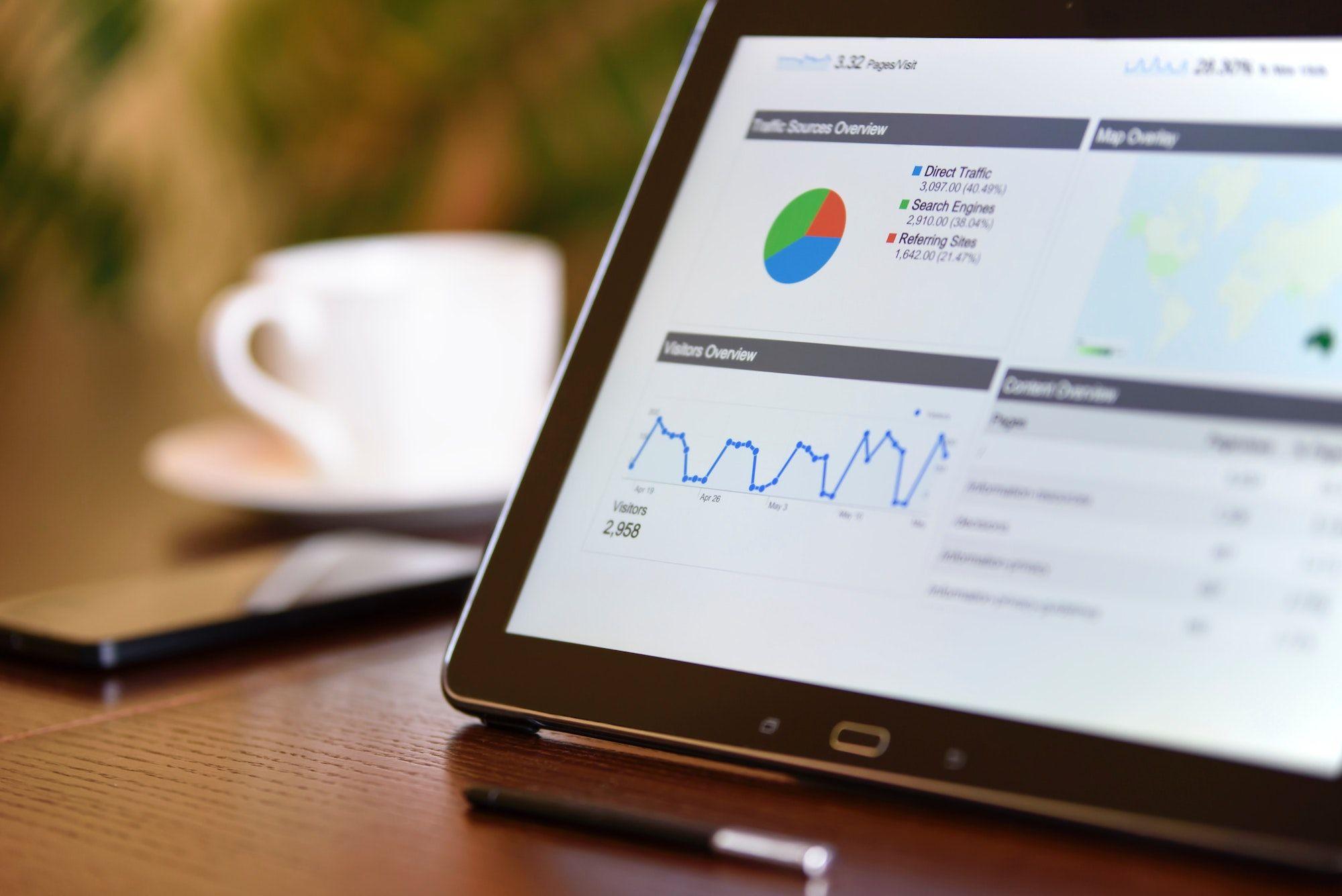 google-analytics-content-marketing-reports