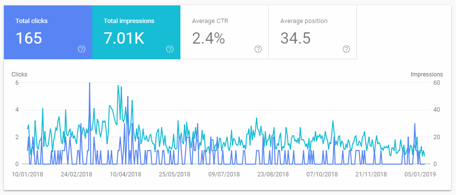 search console capture1