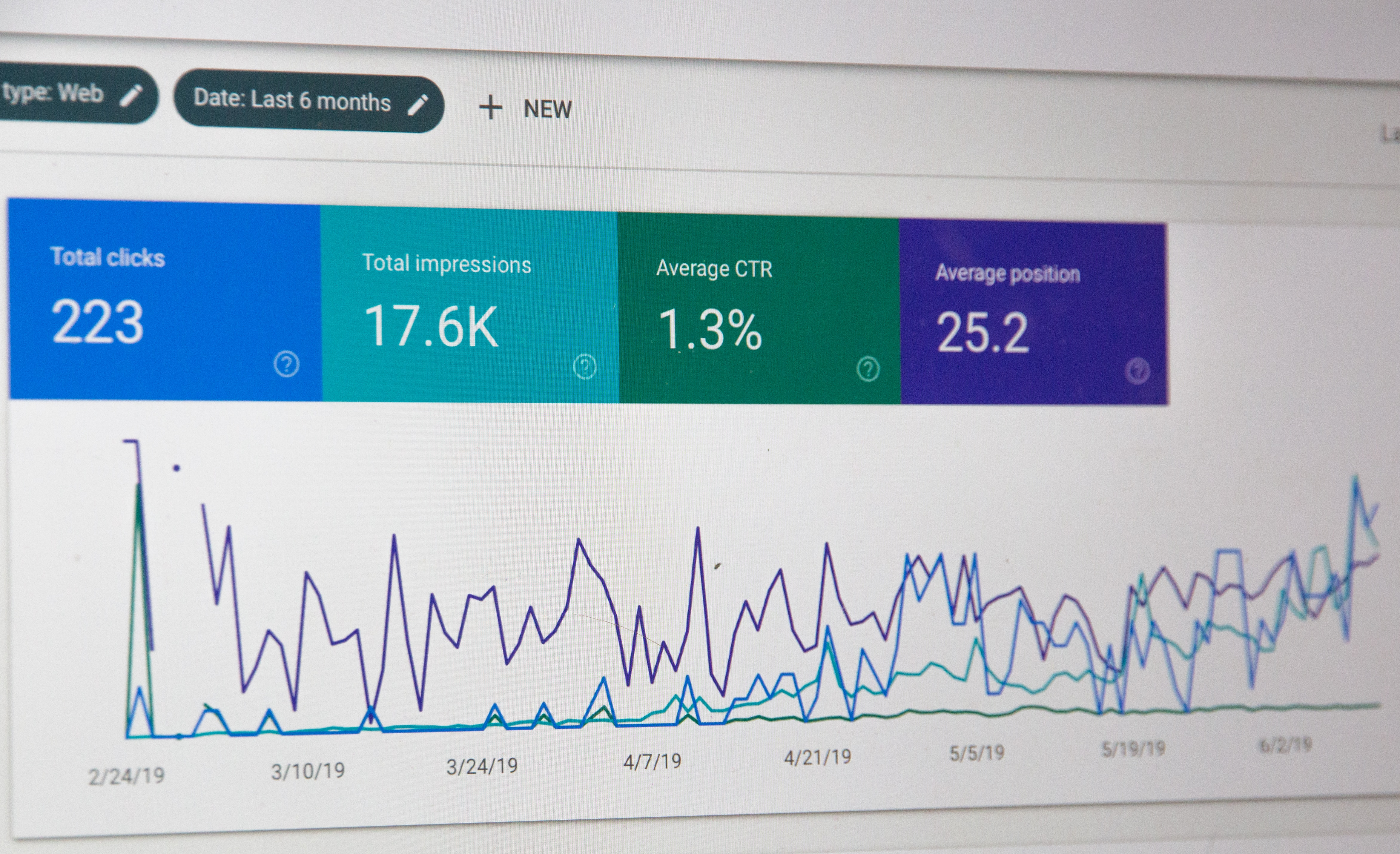 Google Search Console data for skills for content marketers article