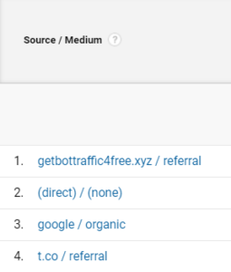 Wrongly categorised traffic in Google Analytics