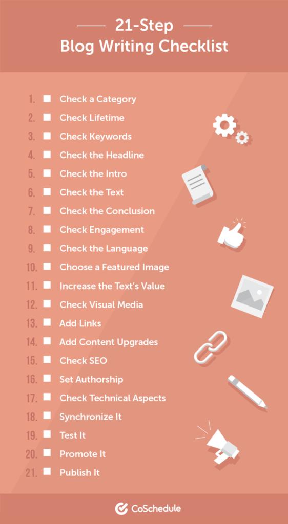 CoSchedule's blog post checklist