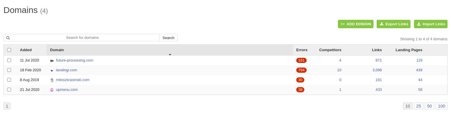 Linkody domains