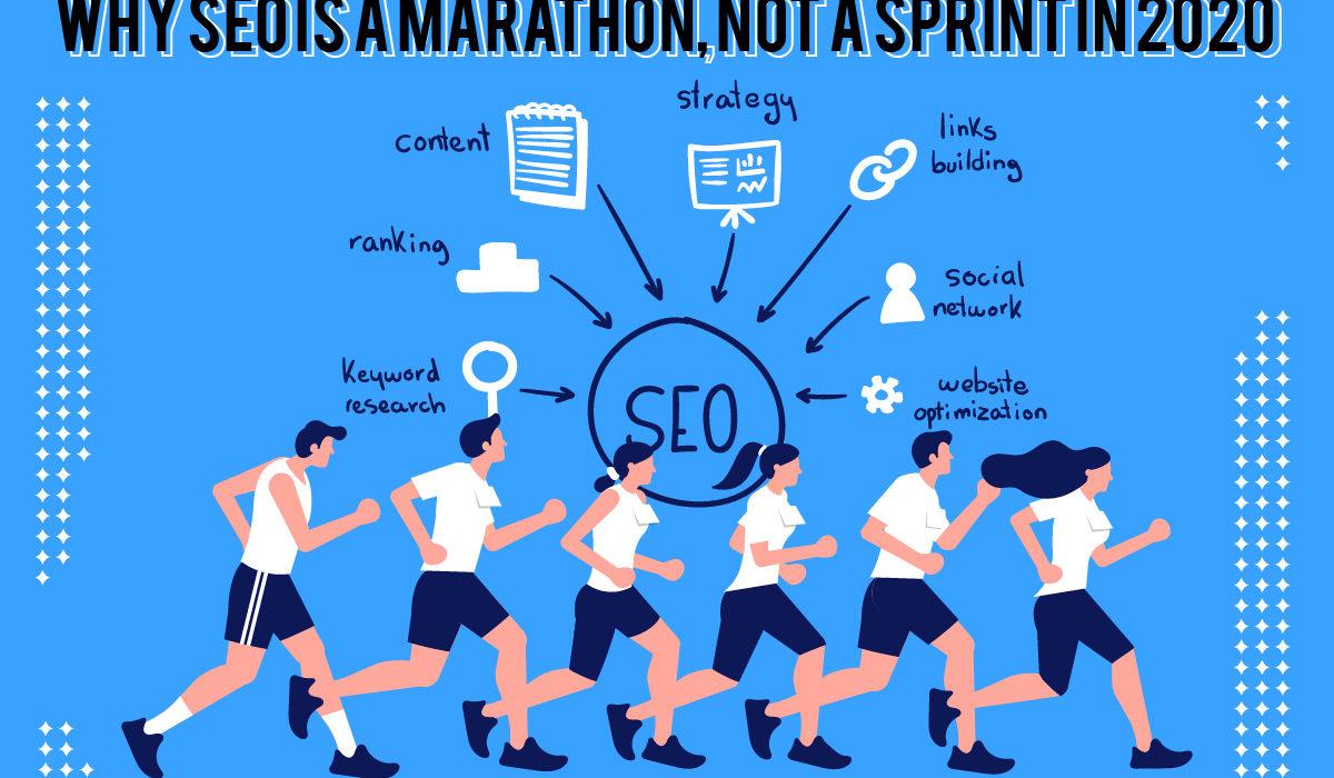 Why Digital PR & SEO is a Marathon, not a Sprint in 2020